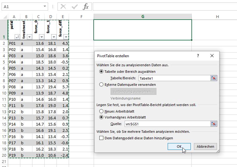 Vorher-nachher Studie mit zwei Gruppen in Excel | MedStat Stutter